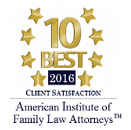 American Institute of Family Law Attorneys